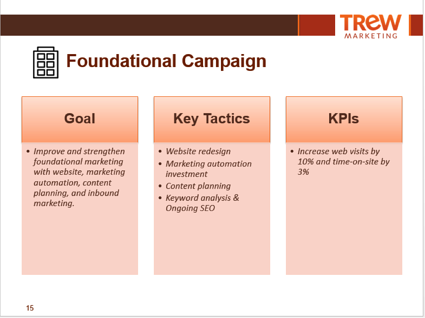 Foundational_Campaign