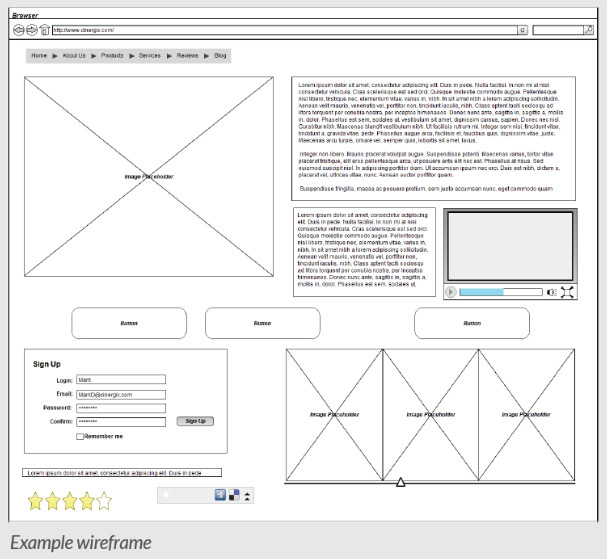 the necessary process of creating wireframe upon designing a website Wireframing could mean drawing sketches on paper, creating digital, interactive prototypes that mimic the end product, or something in between these two the amount of information reflected depends on the stage of the product life cycle.