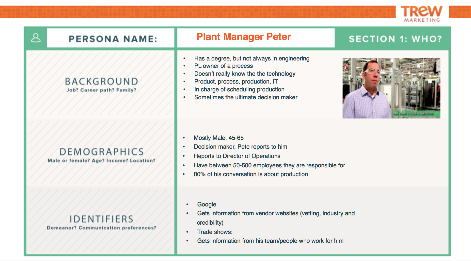example customer persona by TREW Marketing
