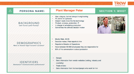 example customer persona by TREW Marketing