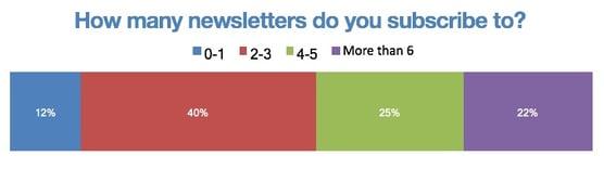 newsletters smfe 2017.jpeg