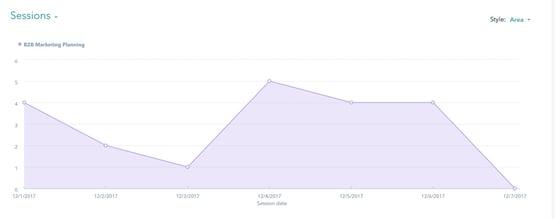 topic cluster analytics data.jpeg