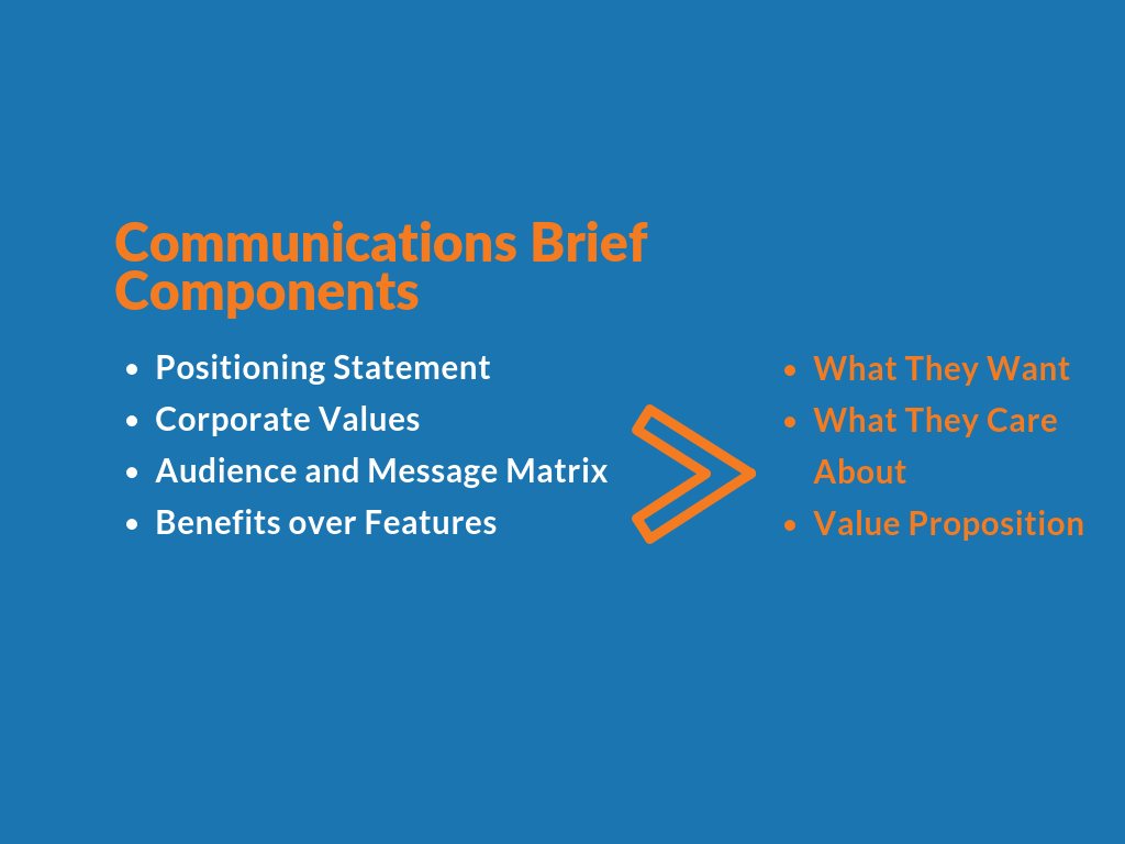 Communications Brief Components