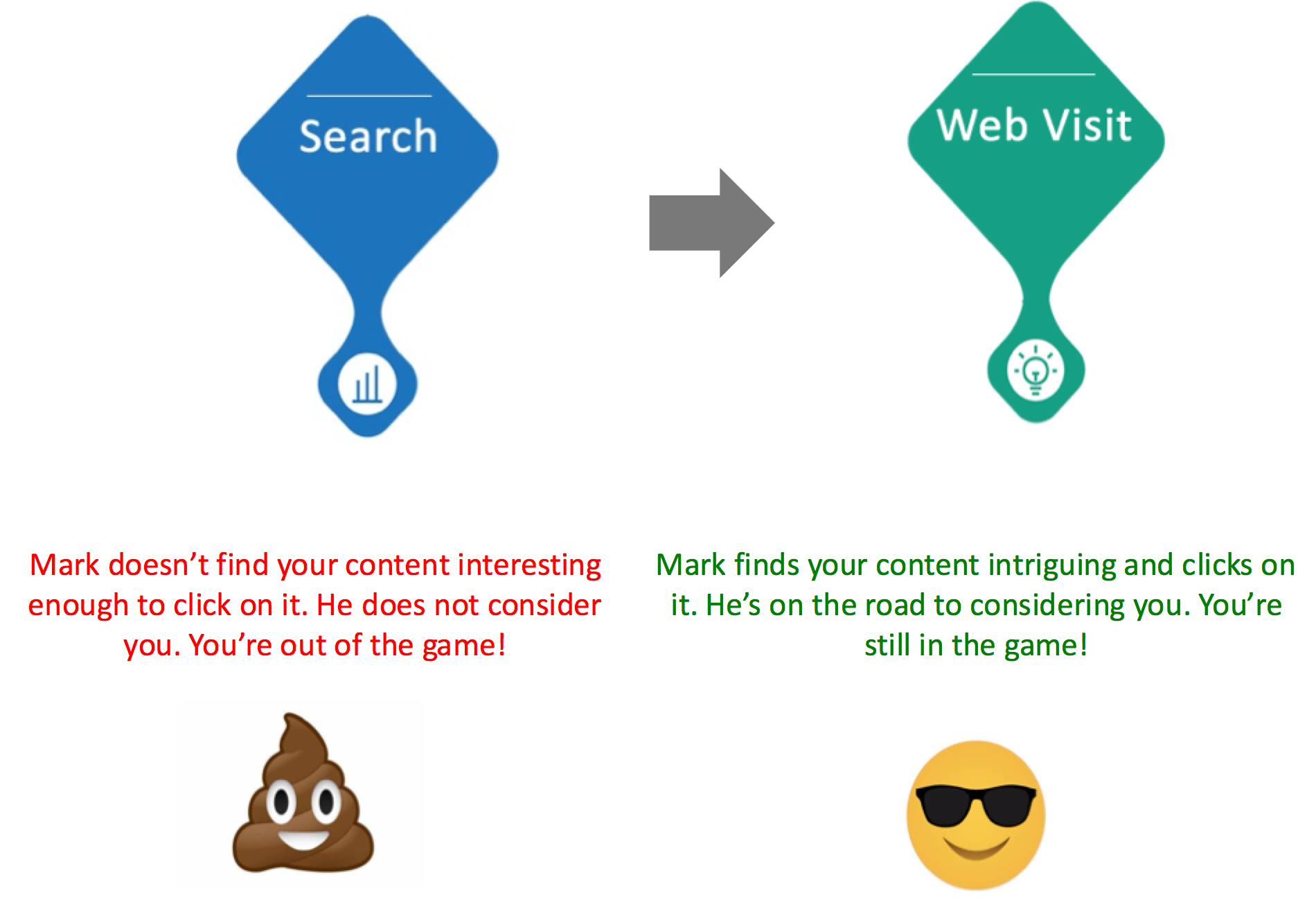 Pic 5 - search and web visit