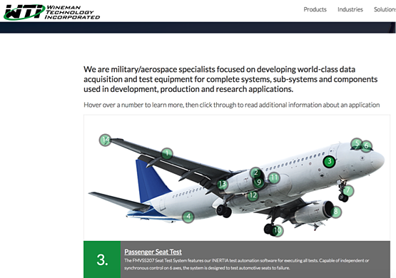 Wineman Technology's interactive aerospace graphic