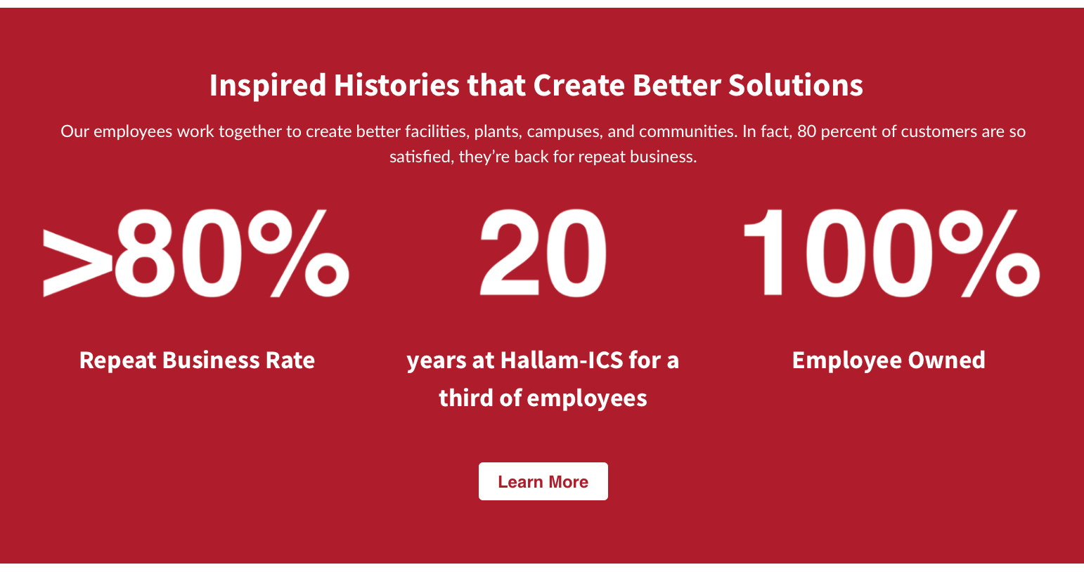 hallam stats imagery