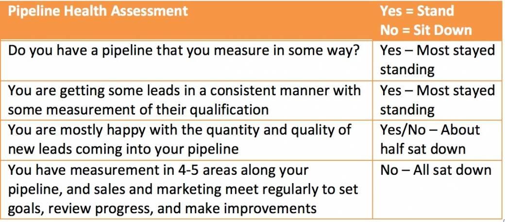 pipeline health assessment