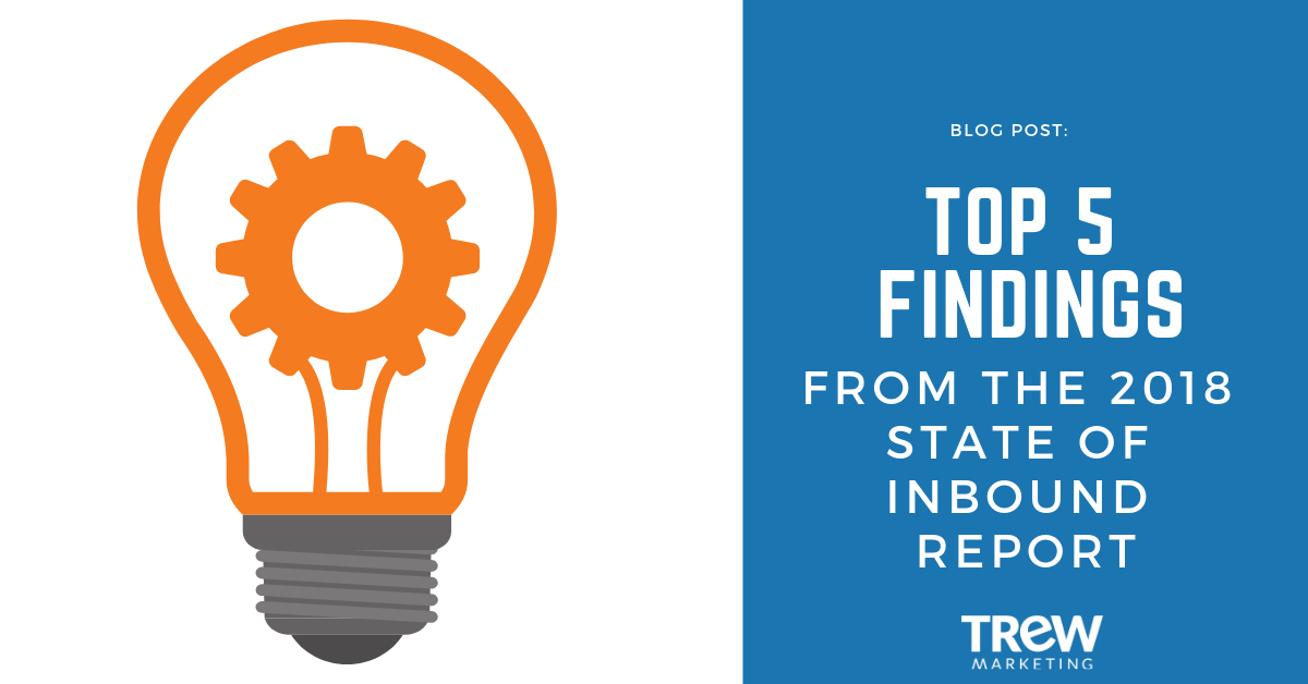 top 5 findings from state of inbound