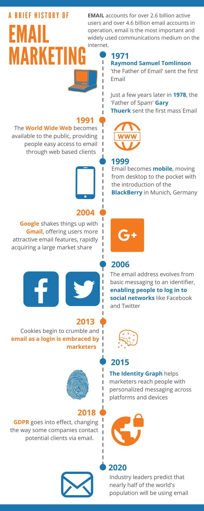 Emailmarketing-2