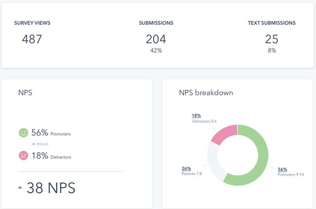 HubSpot Feedback Tool Example