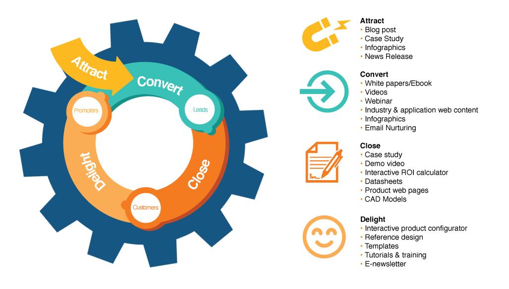 Flywheel-Graphic-Content-Final
