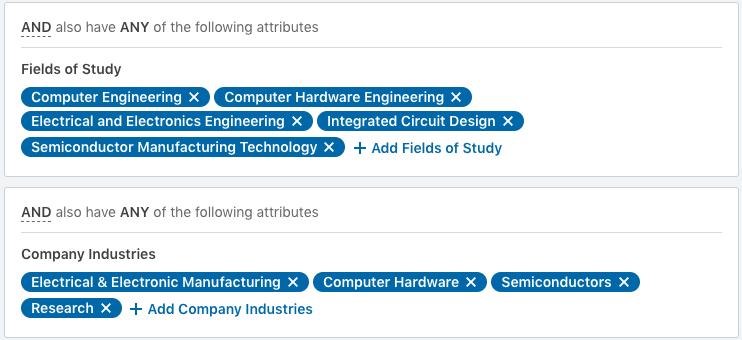 LinkedIn audience