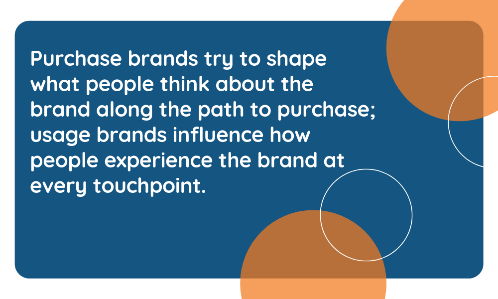 Purchase brands try to shape....