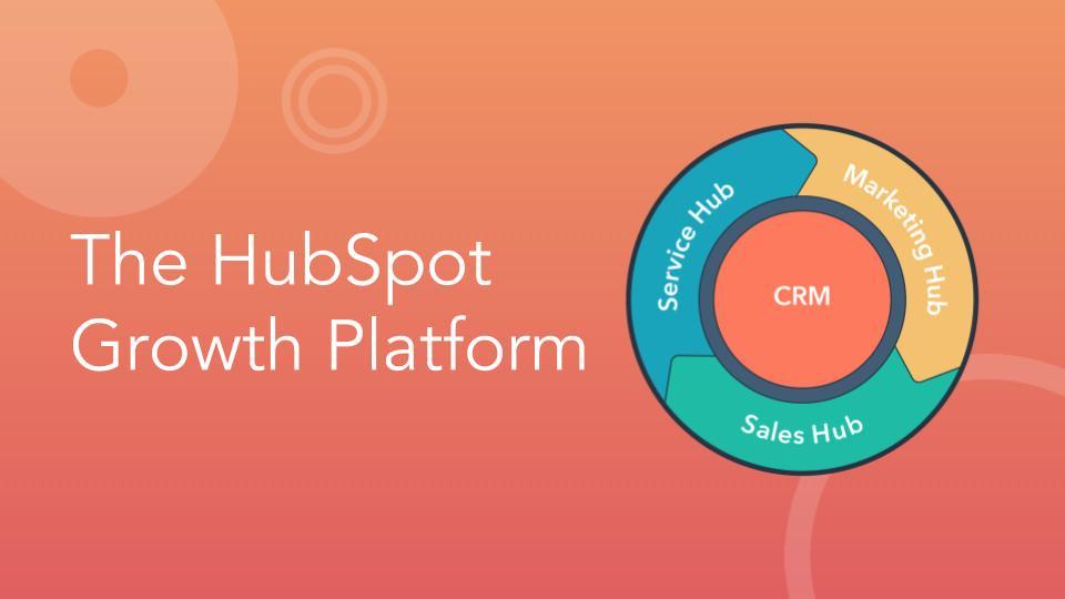 Growth Platform Overview V3