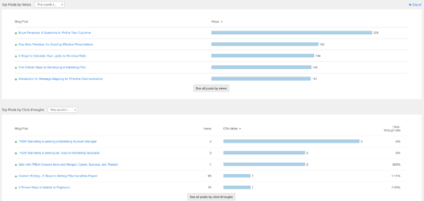 Hubspot reporting screenshot