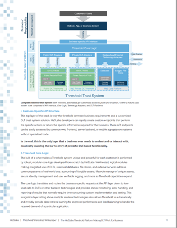 he3labs white paper