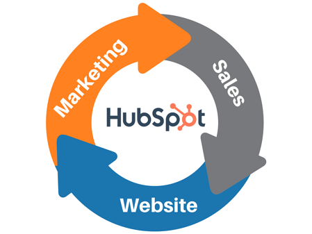HubSpot Image for Pillar Page
