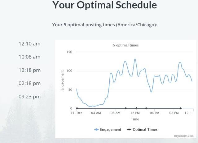 optimal_schedule.png