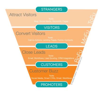 sales_funnel.jpg